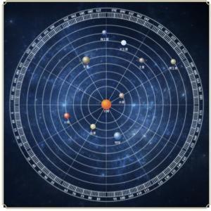 ヘリオセントリック(星と心がつながる無料講座)太陽が中心の占星術
