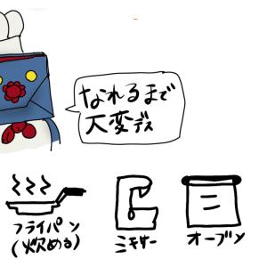オーバークック2 #2 調理器具のパーツは取り扱いに注意