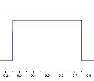 FFT 使い手 Level 3 にありがちなこと。(正弦波と余弦波を組み合わせれば)