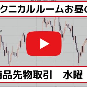 7月8日 白金は上値重要ポイント突破なるか!?