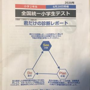 【6月】全国統一小学生テスト結果【小2】