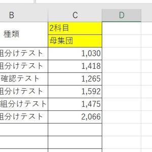 7月組み分けテスト結果【小2】
