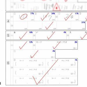 7月復習テストと漢検4級結果【小3】