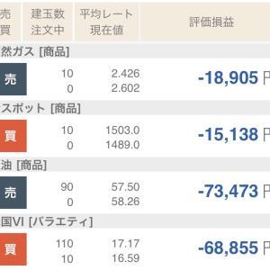 9月9日の結果+2,141円😵