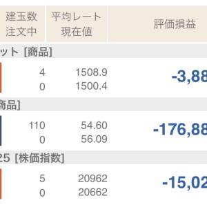 8月22日のポジション+28,042円