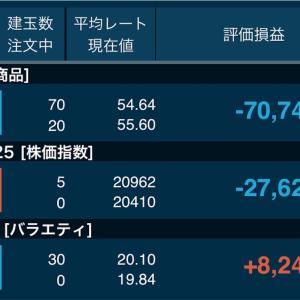 8月27日の結果+21,379円