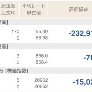 8月29日の結果+1,694円