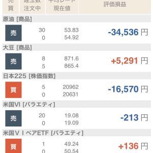 9月2日の結果+9,744円