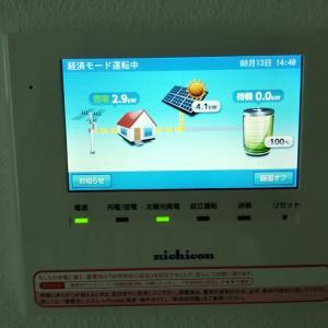太陽光発電と蓄電池