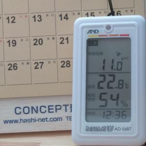快適な室内の温度と湿度は?