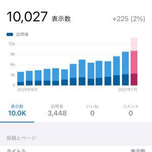 祝!!月間PV10000達成!7月度人気記事TOP3紹介