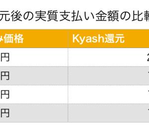 Kyashの2%還元が終了!増税後のポイント制度を踏まえて実質支払いの金額を計算してみた。