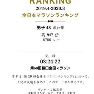 全日本マラソンランキング発表
