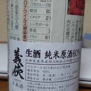 義侠 生酒純米原酒60% 2041