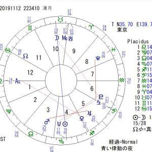 【満月】11月12日(火):アバンダンス満載の天空図