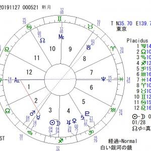 【新月】11月27日(水):いて座木星、太陽、月が奏でる学びのメロディ