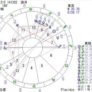 【満月】12月12日(木):チェンジへの準備!トリプルグレートコンジャンクション