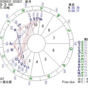 【新月】5月23日(土):コミュニケーションが豊かさを生むために