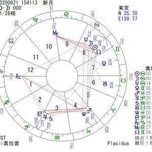 【新月】6月21日(日):ザ・男性性と女性性☆日蝕+新月+夏至のパワーでHappyに
