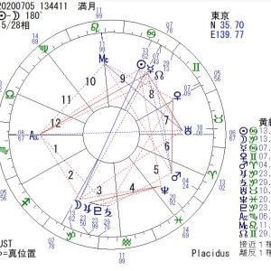 【満月】7月5日(日):感謝と手放しによってエネルギーを入れ替える満月