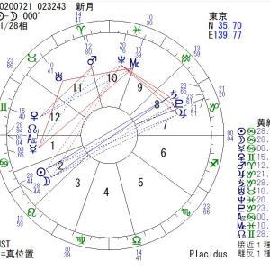 【新月】7月21日(火):自己表現を見直して豊かに☆あり方を見直す期間