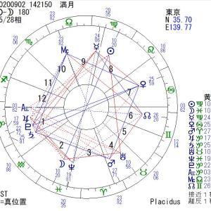 【満月】8月4日(火):抵抗を乗り越えて☆手放し&リセットが豊かさへの道