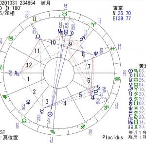 【満月】10月31日(土):ハロウィン、ブルームーン、満月の特別な力