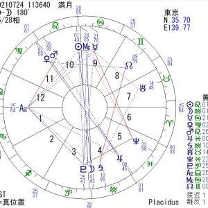 【満月】7月24日(土):冥王星が尻叩き☆古い思考やパターンから脱却しやすい期間