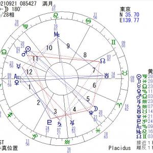【満月】9月21日(火):ノースノードが後押し☆使命探しや進歩への道