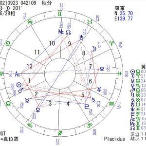 【秋分:2021】9月23日(木):年末に向けて工夫を重ねる3か月 ~お心には栄養を~