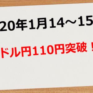 2020年1月14日~15日 ドル円110円突破! 52.3pips