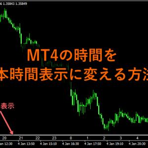 MT4の時間を日本時間表示にする超簡単でベストなやりかた