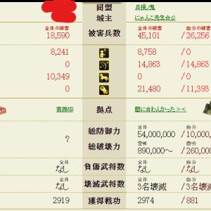 11月12日 本人+影防衛