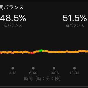 仮説-2019.08.23