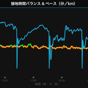 坐骨神経痛とフォーム-2019.09.01.
