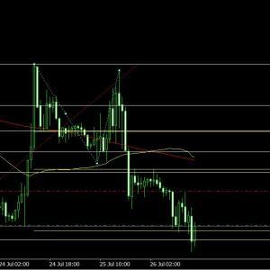 <FX投資>トレード GBP/USD
