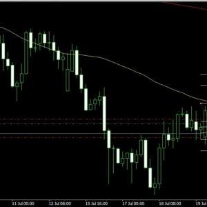 <FX投資>トレード GBP/JPY