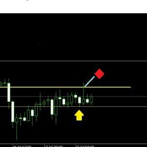 <FX投資>トレード GBP/AUD