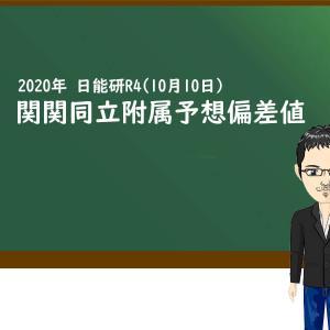 2020年日能研 予想偏差値(10月10日版) 関関同立附属