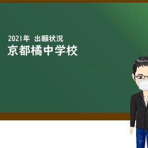 2021年 京都橘中学校 出願状況
