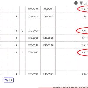 第34講【法政通信 法学部】5月度 単位修得試験合格⑪⑫⑬【民事訴訟法&刑事政策&手形小切手法】