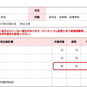 第39講【法政通信 法学部】2年卒業確定(^^)