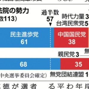 【台湾総統選】日本は、再び台湾を見捨てるのか? 後篇 日本の左右両派に対する不満