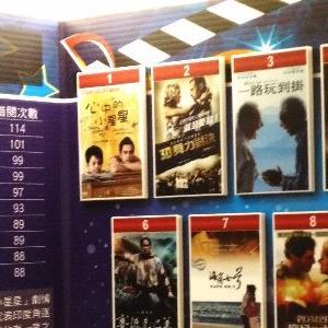 【台湾の図書館に】後篇 初めて、DVDを借りに行った 大林監督の作品を探して