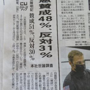 【憲法記念日・世論調査】毎日新聞では『改憲賛成48%、反対31%』という結果が… 前篇