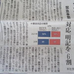 【憲法記念日・世論調査】後篇 読売新聞の結果を見ると、世論は複雑だ(郵送法の調査)