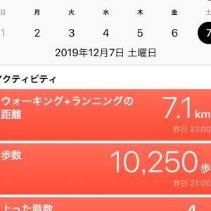 神戸ぶらり旅で得た功績