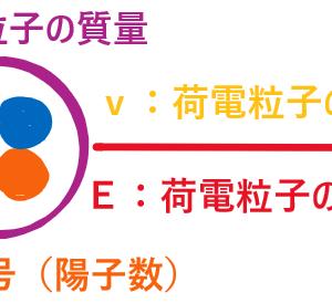 荷電粒子の衝突阻止能について