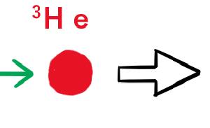 粒子放出反応について