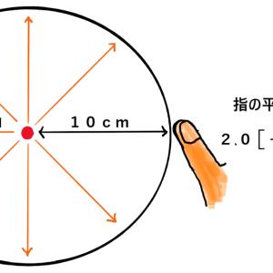 点線源からの吸収線量の求め方